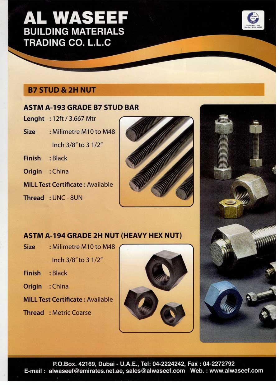 Hand tools building materials